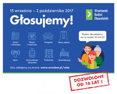 WBO 2017 Wrocław